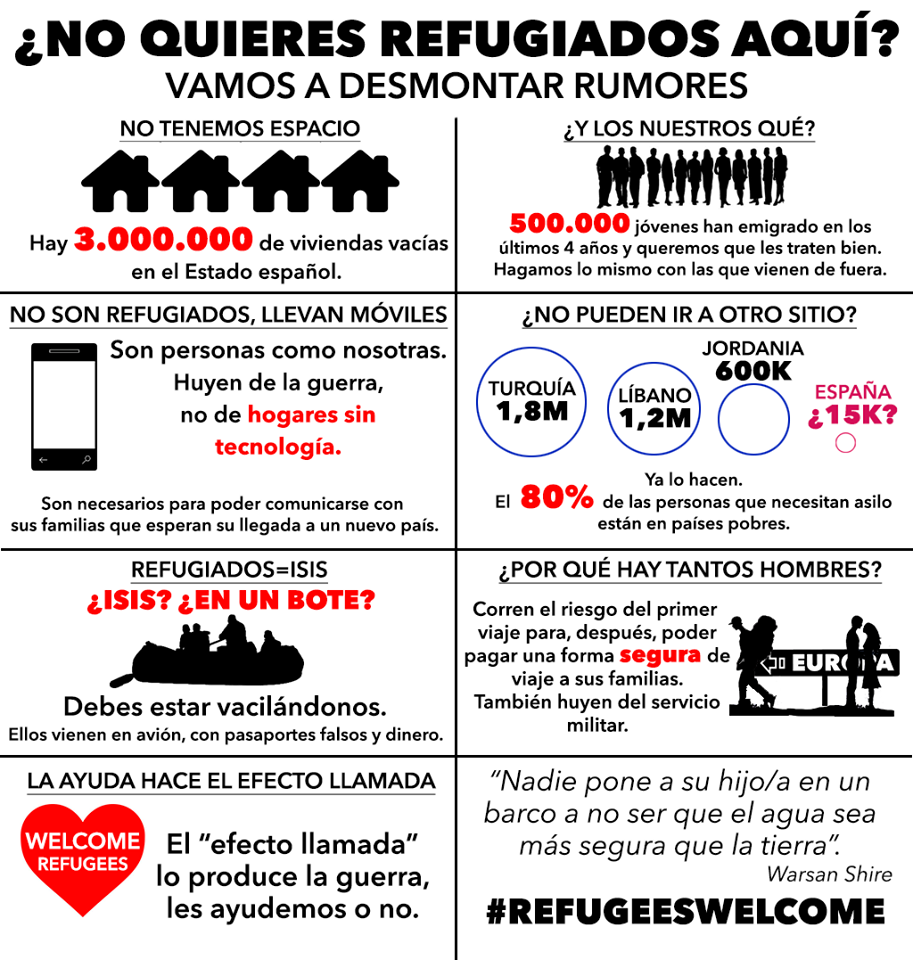 desmontando rumores refugiados